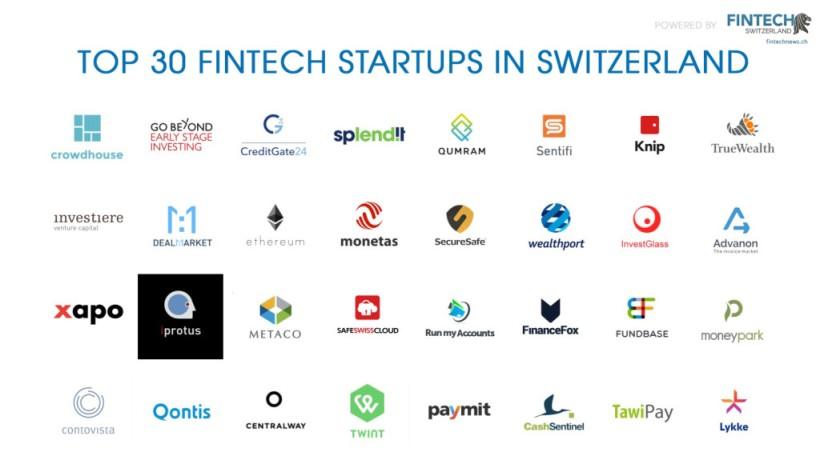 TOP-30-Swiss-Fintech-Startups-1024x570
